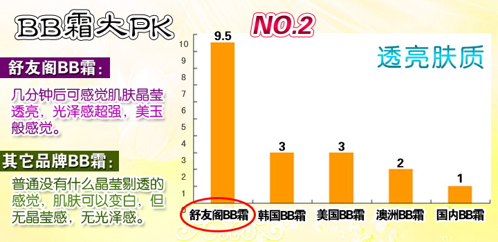 bbshuang霜|最好用BB霜|bbshuang霜是什么|遮瑕力好的bb霜排名排行榜第一持久效果好的评价